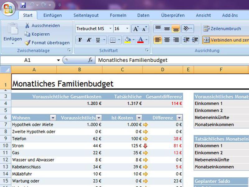 Familienbudget Monat | Excelvorlage.de