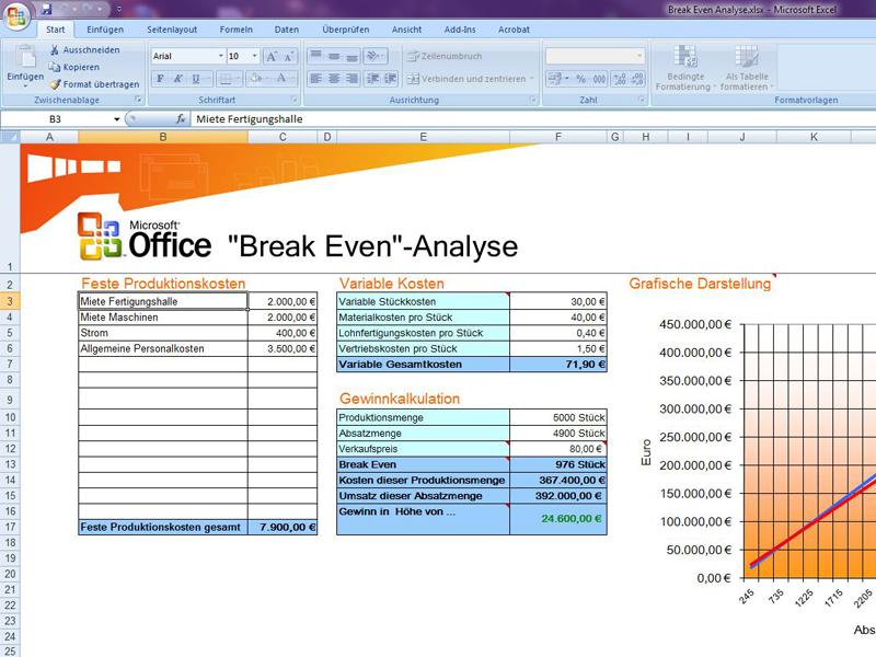 Break Even Analyse | Excelvorlage.de